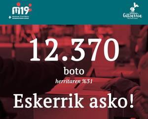 12.370 ERABAKI, ZORIONAK!