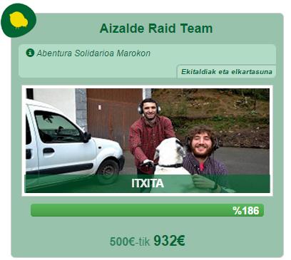 Amaitu da Aizalde Raid Taldearen Crowdfundinga!