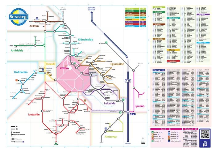 Berastegiko baserri eta etxebizitzak metroko mapa baten itxuran