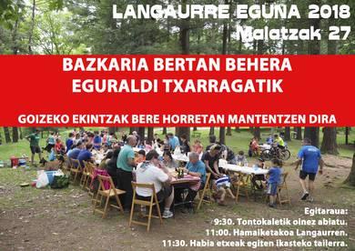 Langaurre Egueneko bazkaria, bertan behera
